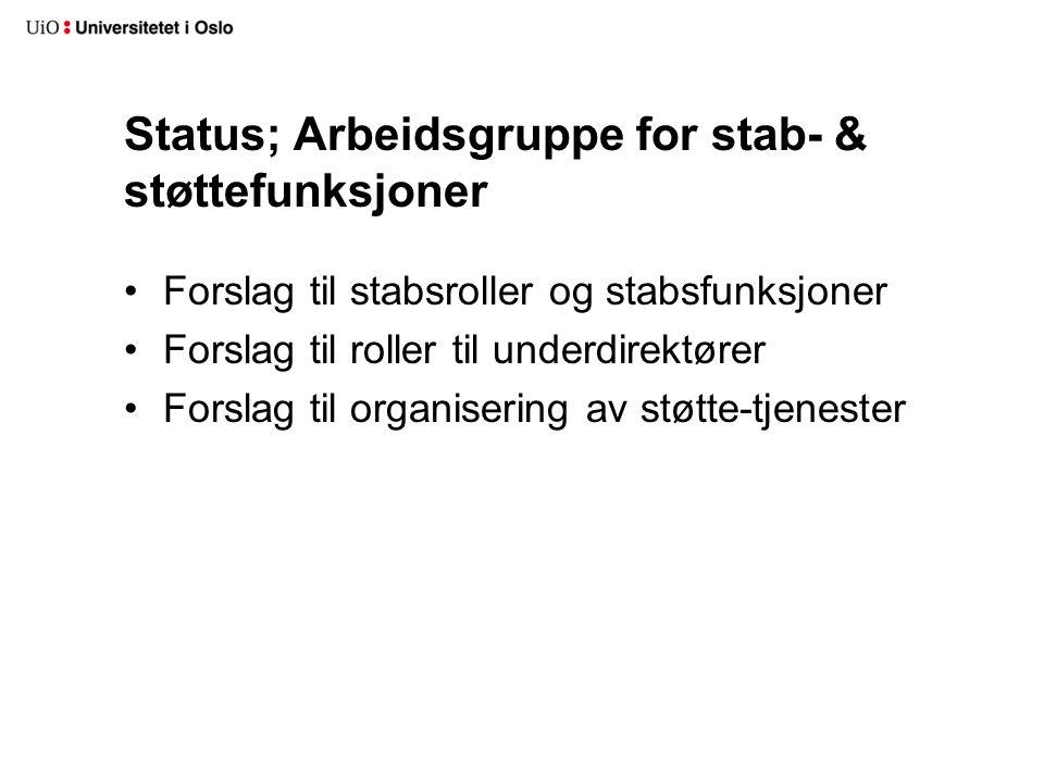 Status; Arbeidsgruppe for stab- & støttefunksjoner Forslag til stabsroller og stabsfunksjoner Forslag til roller til underdirektører Forslag til organ