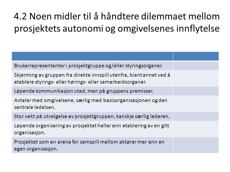4.2 Noen midler til å håndtere dilemmaet mellom prosjektets autonomi og omgivelsenes innflytelse Brukerrepresentanter i prosjektgruppe og/eller styrin