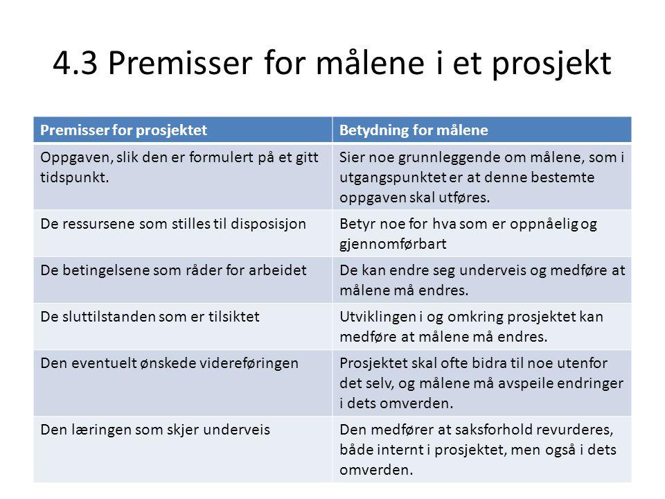 4.3 Premisser for målene i et prosjekt Premisser for prosjektetBetydning for målene Oppgaven, slik den er formulert på et gitt tidspunkt. Sier noe gru