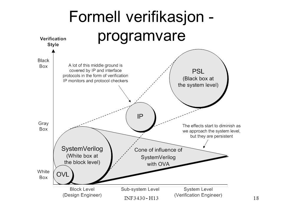 INF3430 - H1318 Formell verifikasjon - programvare