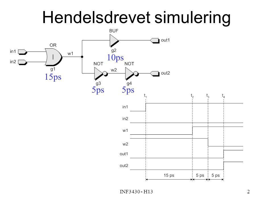 INF3430 - H132 Hendelsdrevet simulering 15ps 5ps 10ps 5ps