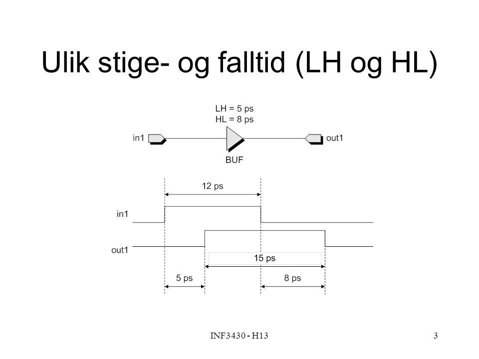 INF3430 - H133 Ulik stige- og falltid (LH og HL)