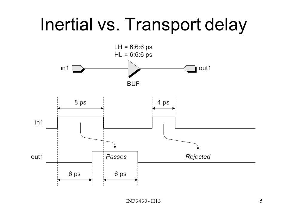 INF3430 - H135 Inertial vs. Transport delay