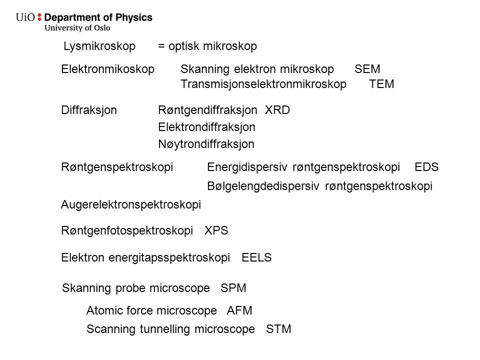 Lysmikroskop= optisk mikroskop ElektronmikoskopSkanning elektron mikroskopSEM Transmisjonselektronmikroskop DiffraksjonRøntgendiffraksjon XRD Elektron