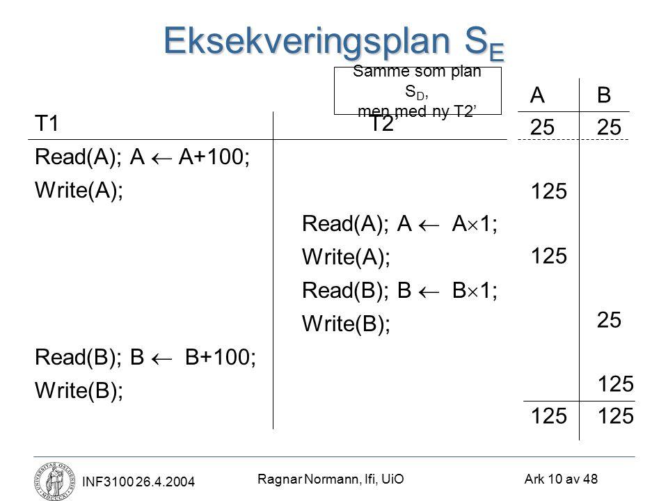 Ragnar Normann, Ifi, UiO Ark 10 av 48 INF3100 26.4.2004 Eksekveringsplan S E T1T2' Read(A); A  A+100; Write(A); Read(A); A  A  1; Write(A); Read(B); B  B  1; Write(B); Read(B); B  B+100; Write(B); AB25 125 25 125125 Samme som plan S D, men med ny T2'