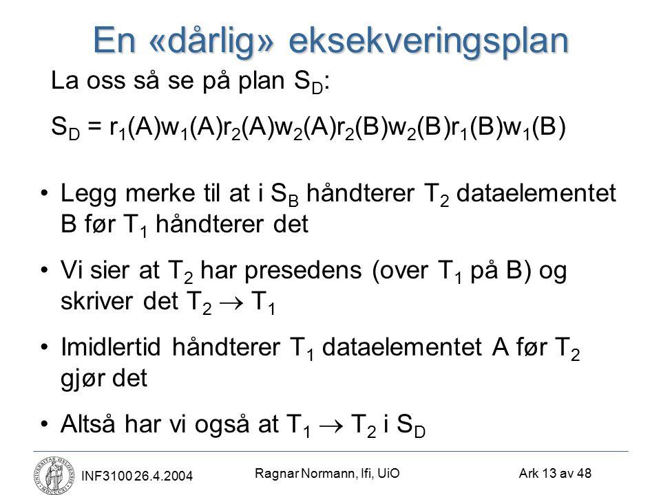 Ragnar Normann, Ifi, UiO Ark 13 av 48 INF3100 26.4.2004 En «dårlig» eksekveringsplan Legg merke til at i S B håndterer T 2 dataelementet B før T 1 håndterer det Vi sier at T 2 har presedens (over T 1 på B) og skriver det T 2  T 1 Imidlertid håndterer T 1 dataelementet A før T 2 gjør det Altså har vi også at T 1  T 2 i S D La oss så se på plan S D : S D = r 1 (A)w 1 (A)r 2 (A)w 2 (A)r 2 (B)w 2 (B)r 1 (B)w 1 (B)