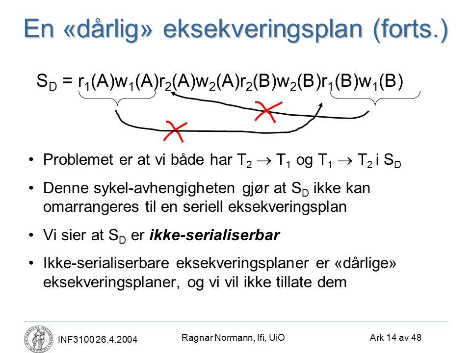 Ragnar Normann, Ifi, UiO Ark 14 av 48 INF3100 26.4.2004 En «dårlig» eksekveringsplan (forts.) Problemet er at vi både har T 2  T 1 og T 1  T 2 i S D Denne sykel-avhengigheten gjør at S D ikke kan omarrangeres til en seriell eksekveringsplan Vi sier at S D er ikke-serialiserbar Ikke-serialiserbare eksekveringsplaner er «dårlige» eksekveringsplaner, og vi vil ikke tillate dem S D = r 1 (A)w 1 (A)r 2 (A)w 2 (A)r 2 (B)w 2 (B)r 1 (B)w 1 (B)