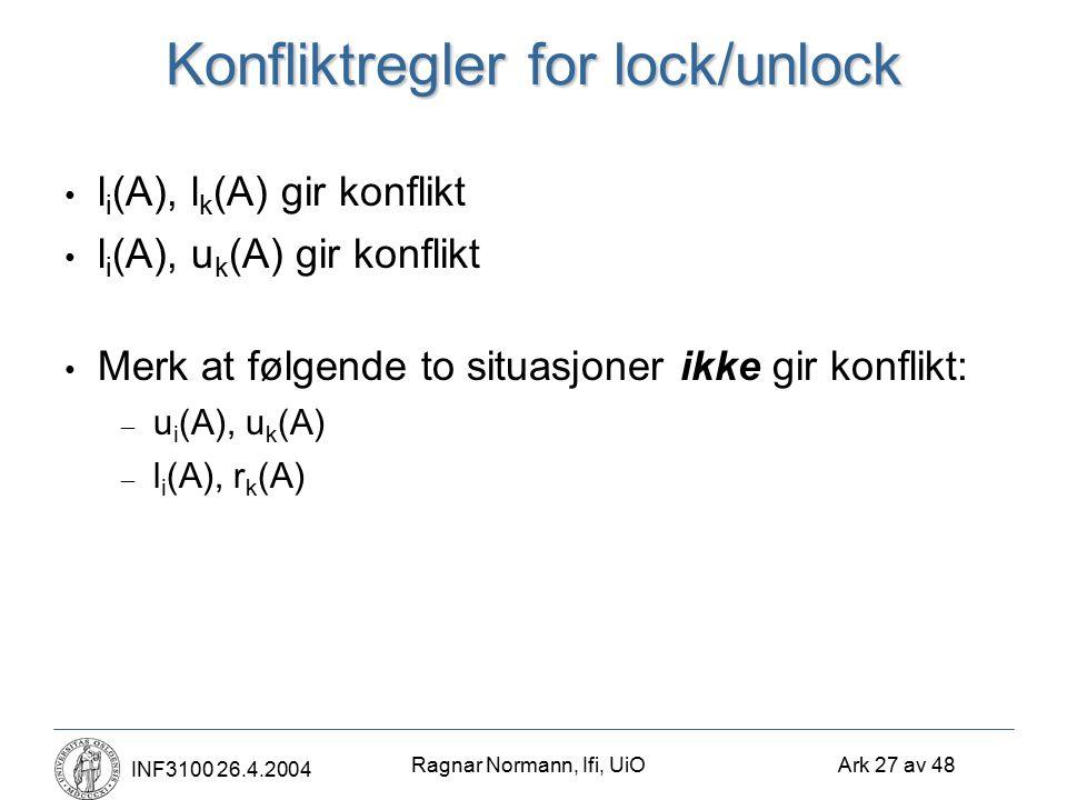 Ragnar Normann, Ifi, UiO Ark 27 av 48 INF3100 26.4.2004 Konfliktregler for lock/unlock l i (A), l k (A) gir konflikt l i (A), u k (A) gir konflikt Merk at følgende to situasjoner ikke gir konflikt: – u i (A), u k (A) – l i (A), r k (A)