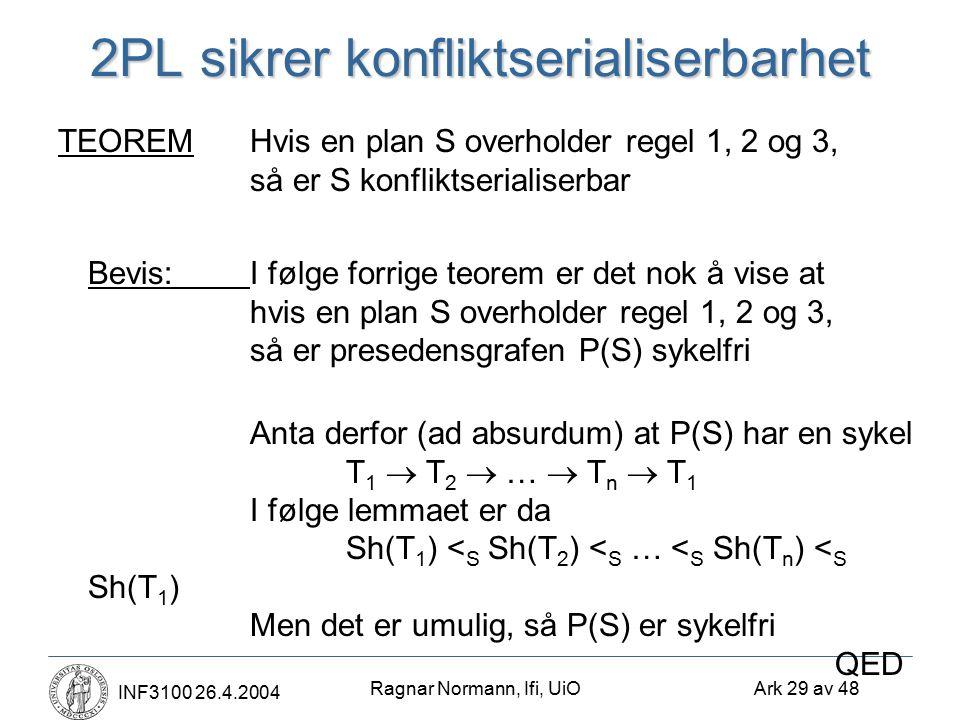 Ragnar Normann, Ifi, UiO Ark 29 av 48 INF3100 26.4.2004 2PL sikrer konfliktserialiserbarhet TEOREMHvis en plan S overholder regel 1, 2 og 3, så er S konfliktserialiserbar Anta derfor (ad absurdum) at P(S) har en sykel T 1  T 2  …  T n  T 1 I følge lemmaet er da Sh(T 1 ) < S Sh(T 2 ) < S … < S Sh(T n ) < S Sh(T 1 ) Men det er umulig, så P(S) er sykelfri QED Bevis:I følge forrige teorem er det nok å vise at hvis en plan S overholder regel 1, 2 og 3, så er presedensgrafen P(S) sykelfri