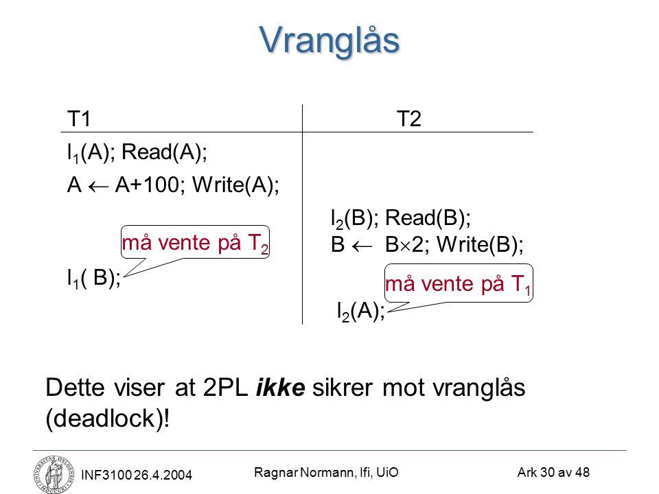Ragnar Normann, Ifi, UiO Ark 30 av 48 INF3100 26.4.2004Vranglås T1T2 l 1 (A); Read(A); A  A+100; Write(A); l 2 (B); Read(B); B  B  2; Write(B); l 1 ( B); l 2 (A); må vente på T 2 må vente på T 1 Dette viser at 2PL ikke sikrer mot vranglås (deadlock)!