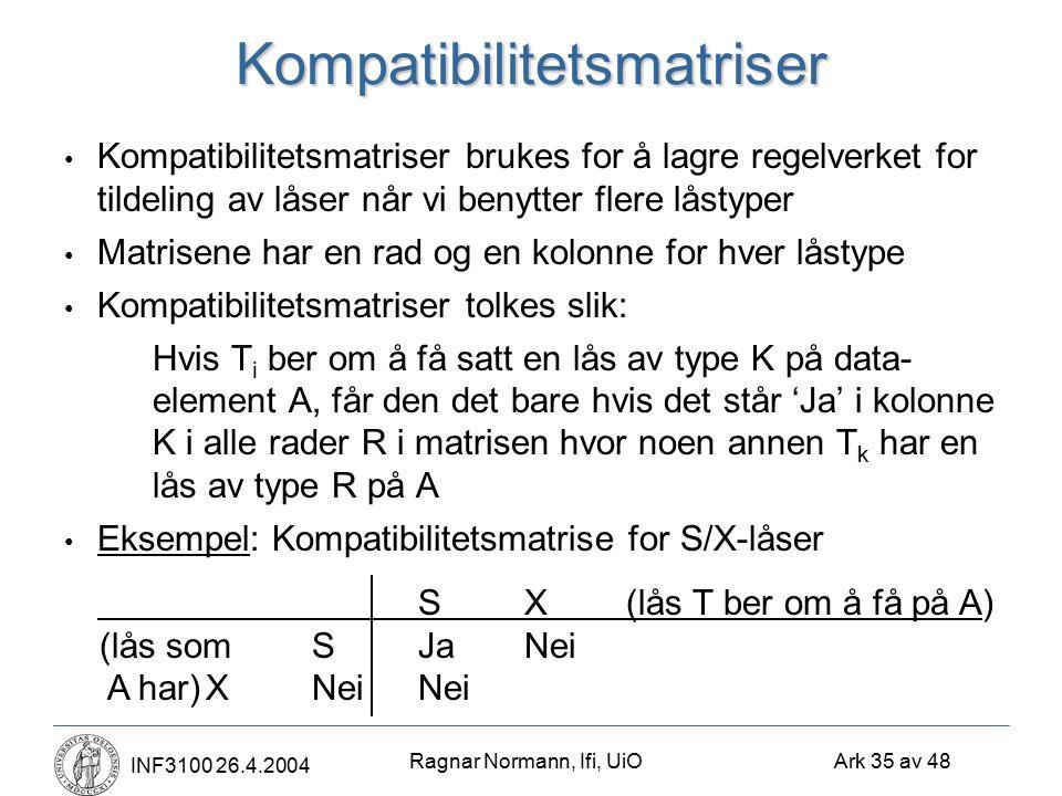Ragnar Normann, Ifi, UiO Ark 35 av 48 INF3100 26.4.2004Kompatibilitetsmatriser Kompatibilitetsmatriser brukes for å lagre regelverket for tildeling av låser når vi benytter flere låstyper Matrisene har en rad og en kolonne for hver låstype Kompatibilitetsmatriser tolkes slik: Hvis T i ber om å få satt en lås av type K på data- element A, får den det bare hvis det står 'Ja' i kolonne K i alle rader R i matrisen hvor noen annen T k har en lås av type R på A Eksempel: Kompatibilitetsmatrise for S/X-låser SX (lås T ber om å få på A) (lås somSJaNei A har)XNeiNei