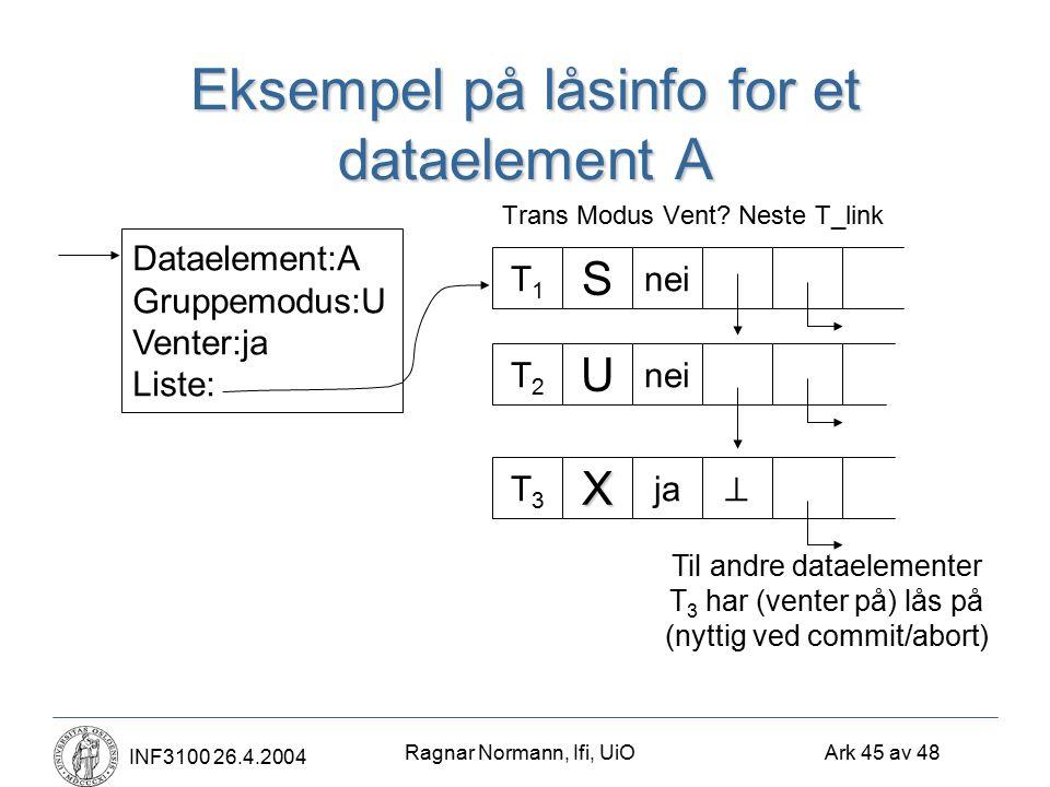 Ragnar Normann, Ifi, UiO Ark 45 av 48 INF3100 26.4.2004 Eksempel på låsinfo for et dataelement A Trans Modus Vent? Neste T_link Dataelement:A Gruppemo