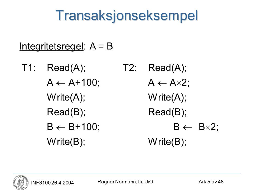 Ragnar Normann, Ifi, UiO Ark 5 av 48 INF3100 26.4.2004Transaksjonseksempel T1:Read(A);T2:Read(A); A  A+100;A  A  2;Write(A);Read(B); B  B+100;B  B  2;Write(B); Integritetsregel: A = B