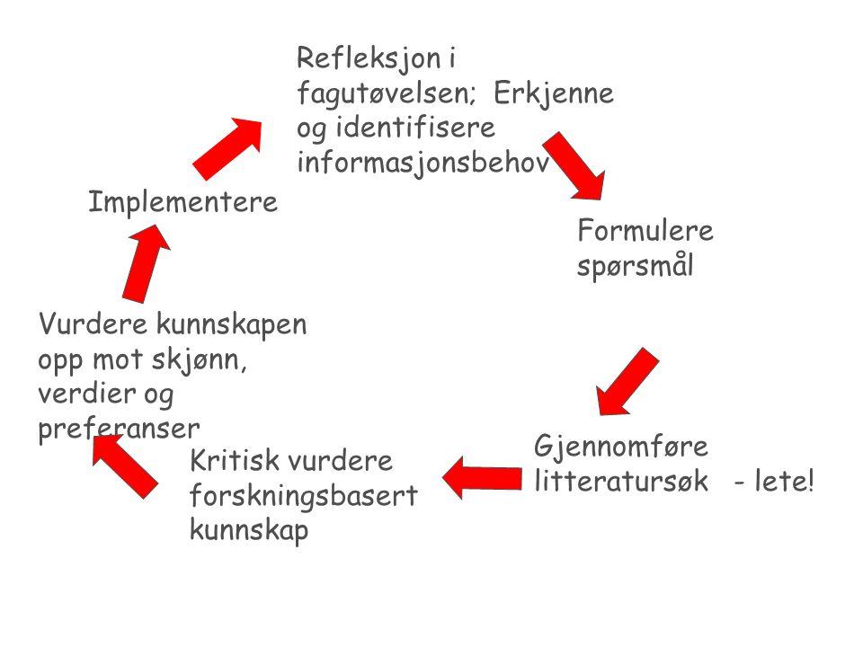 Refleksjon i fagutøvelsen; Erkjenne og identifisere informasjonsbehov Formulere spørsmål Gjennomføre litteratursøk - lete.