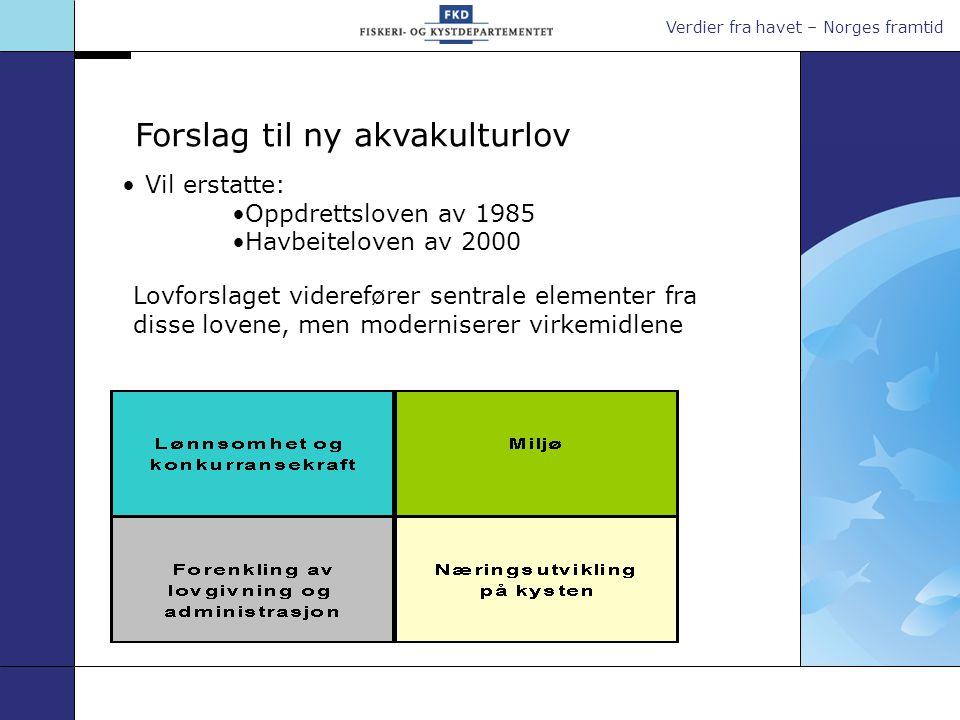 Verdier fra havet – Norges framtid Vil erstatte: Oppdrettsloven av 1985 Havbeiteloven av 2000 Forslag til ny akvakulturlov Lovforslaget viderefører sentrale elementer fra disse lovene, men moderniserer virkemidlene