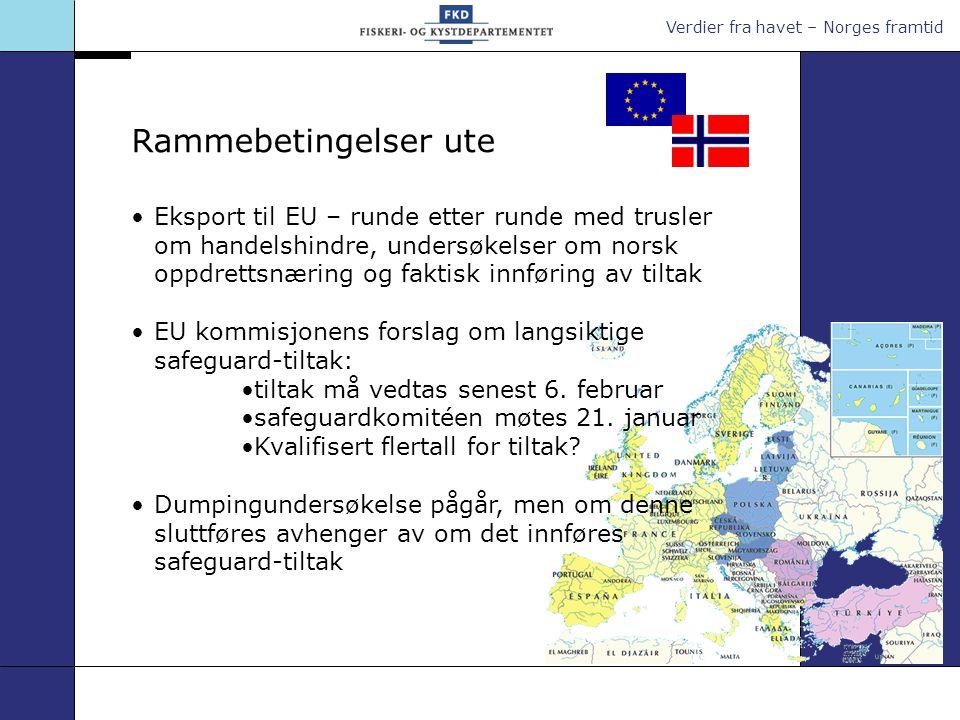 Verdier fra havet – Norges framtid Eksport til EU – runde etter runde med trusler om handelshindre, undersøkelser om norsk oppdrettsnæring og faktisk innføring av tiltak EU kommisjonens forslag om langsiktige safeguard-tiltak: tiltak må vedtas senest 6.