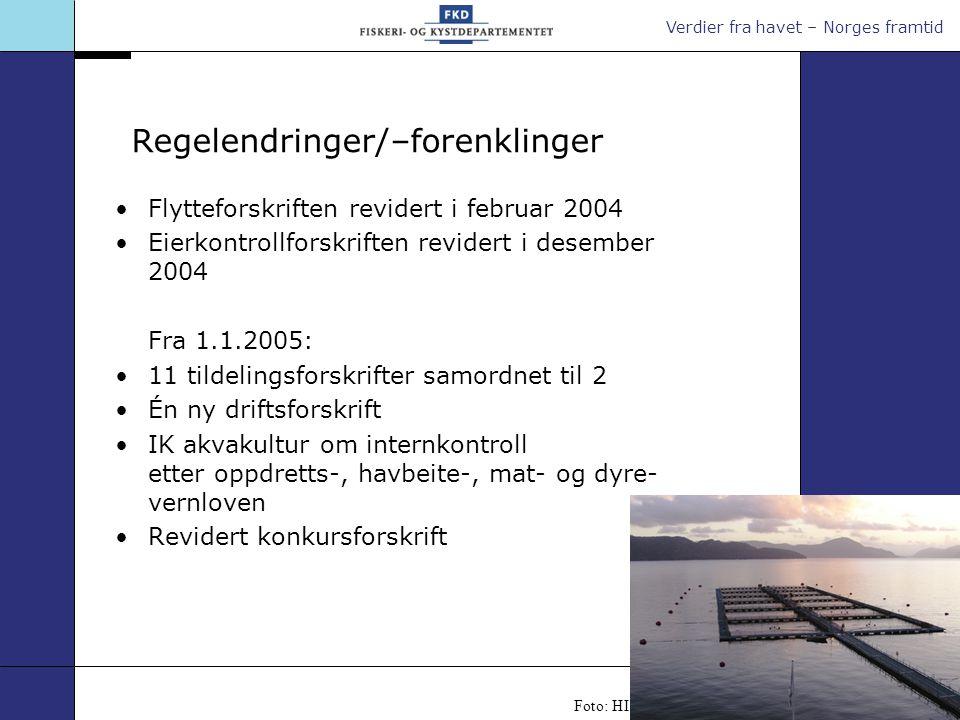 Verdier fra havet – Norges framtid Regelendringer/–forenklinger Flytteforskriften revidert i februar 2004 Eierkontrollforskriften revidert i desember 2004 Fra 1.1.2005: 11 tildelingsforskrifter samordnet til 2 Én ny driftsforskrift IK akvakultur om internkontroll etter oppdretts-, havbeite-, mat- og dyre- vernloven Revidert konkursforskrift Foto: HI
