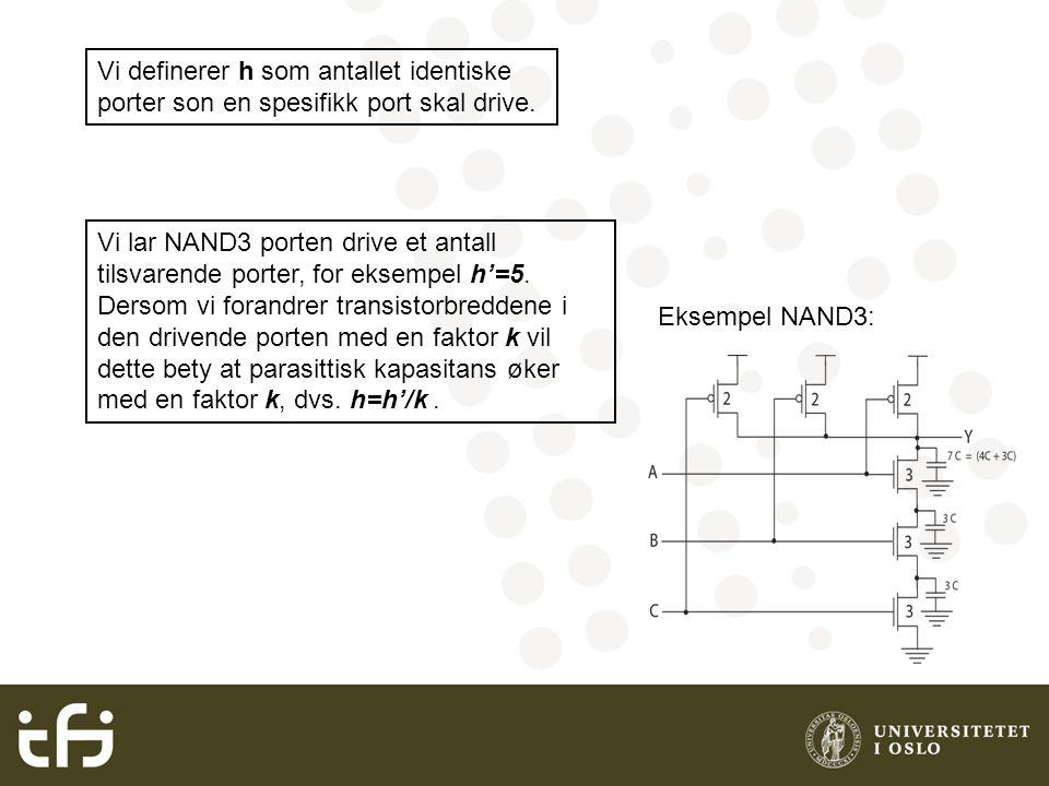 Vi lar NAND3 porten drive et antall tilsvarende porter, for eksempel h'=5.