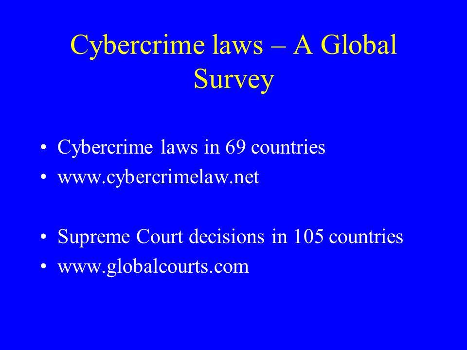 Cybercrime laws – A Global Survey Cybercrime laws in 69 countries www.cybercrimelaw.net Supreme Court decisions in 105 countries www.globalcourts.com