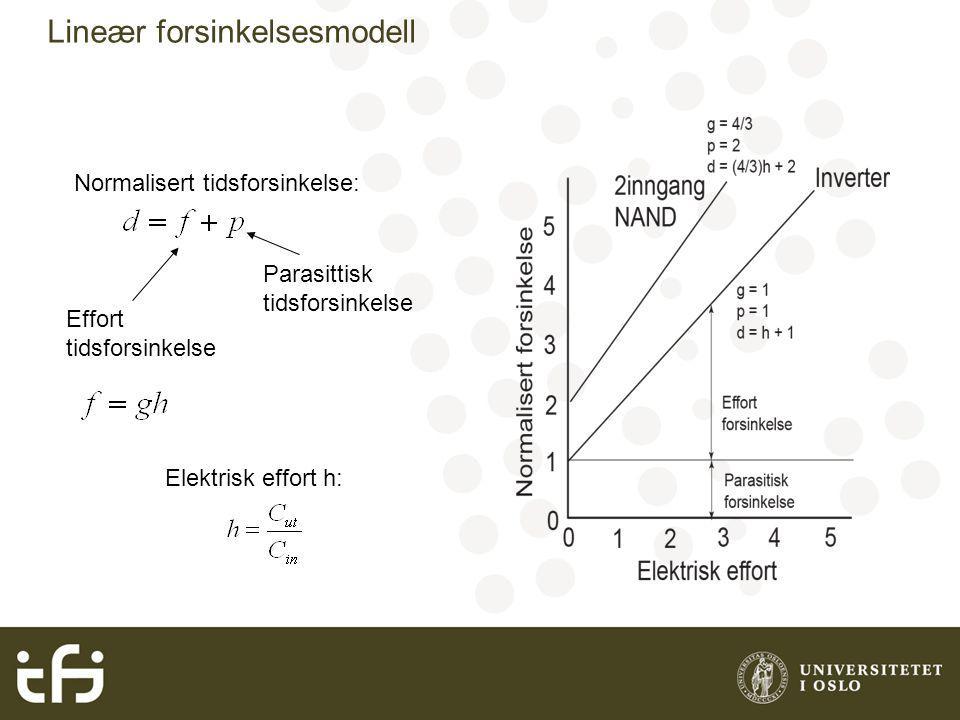 Lineær forsinkelsesmodell Normalisert tidsforsinkelse: Effort tidsforsinkelse Parasittisk tidsforsinkelse Elektrisk effort h: