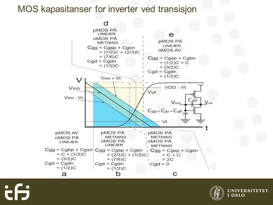 MOS kapasitanser for inverter ved transisjon