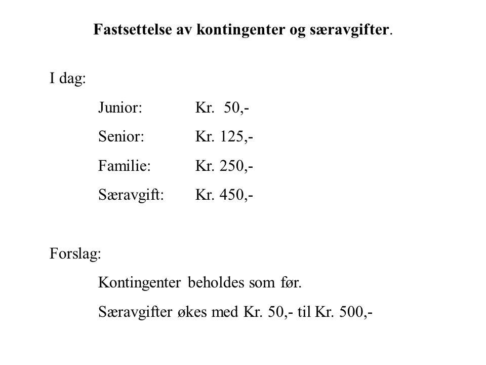 Fastsettelse av kontingenter og særavgifter. I dag: Junior:Kr. 50,- Senior: Kr. 125,- Familie:Kr. 250,- Særavgift:Kr. 450,- Forslag: Kontingenter beho