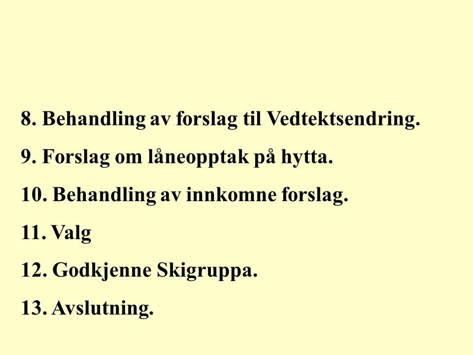 8. Behandling av forslag til Vedtektsendring. 9. Forslag om låneopptak på hytta. 10. Behandling av innkomne forslag. 11. Valg 12. Godkjenne Skigruppa.