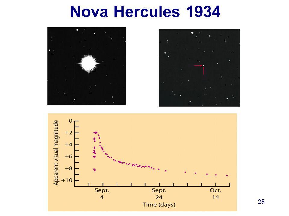 AST1010 - Stjernenes sluttstadier25 Nova Hercules 1934