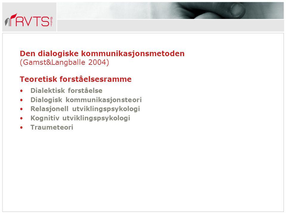 Den dialogiske kommunikasjonsmetoden (Gamst&Langballe 2004) Teoretisk forståelsesramme Dialektisk forståelse Dialogisk kommunikasjonsteori Relasjonell
