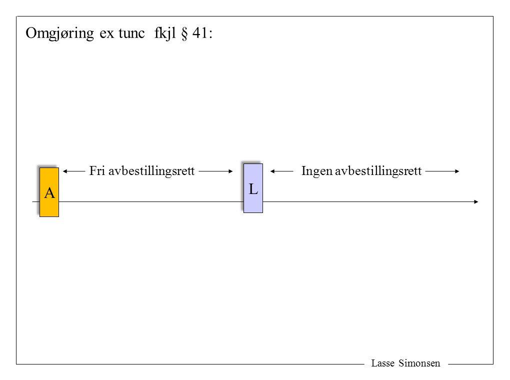 Omgjøring ex tunc fkjl § 41: Lasse Simonsen L L Fri avbestillingsrett Ingen avbestillingsrett A A