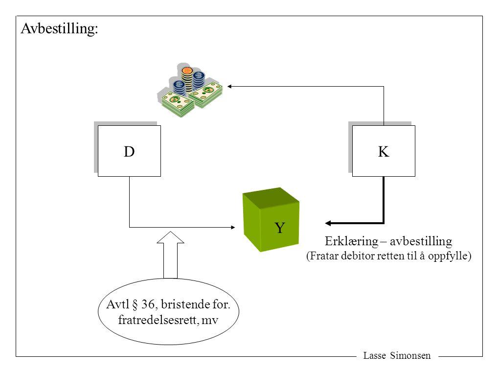 Lasse Simonsen Betaling for utført arbeid: Produksjon A Tidlig avbestilling Lønnsomt Sen avbestilling Ulønnsomt Compensatio- prinsippet Compensatio- prinsippet