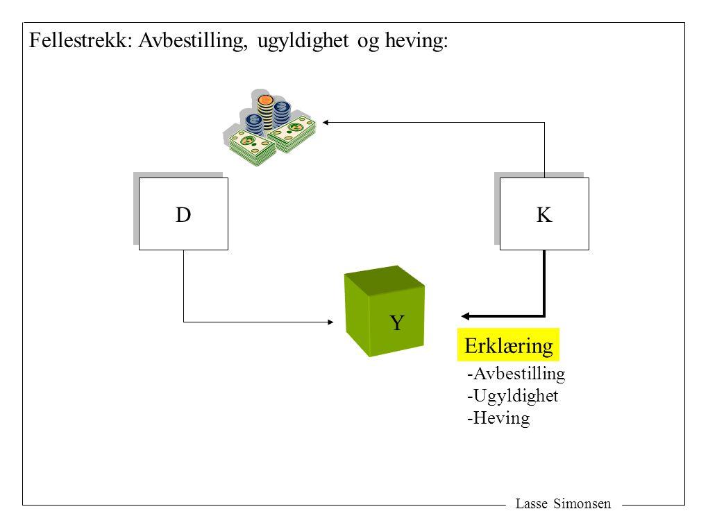 Lasse Simonsen D D K K Y Ulikheter: Avbestilling og heving ex nunc: Heving Erstatning AvbestillingErstatning Vesentlig kontraktbrudd