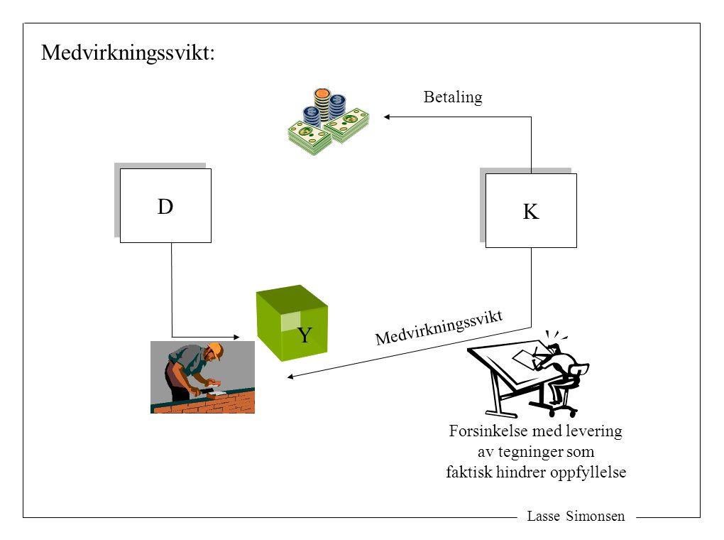 Lasse Simonsen D D K K Y Medvirkningssvikt: Medvirkningssvikt Betaling Forsinkelse med levering av tegninger som faktisk hindrer oppfyllelse