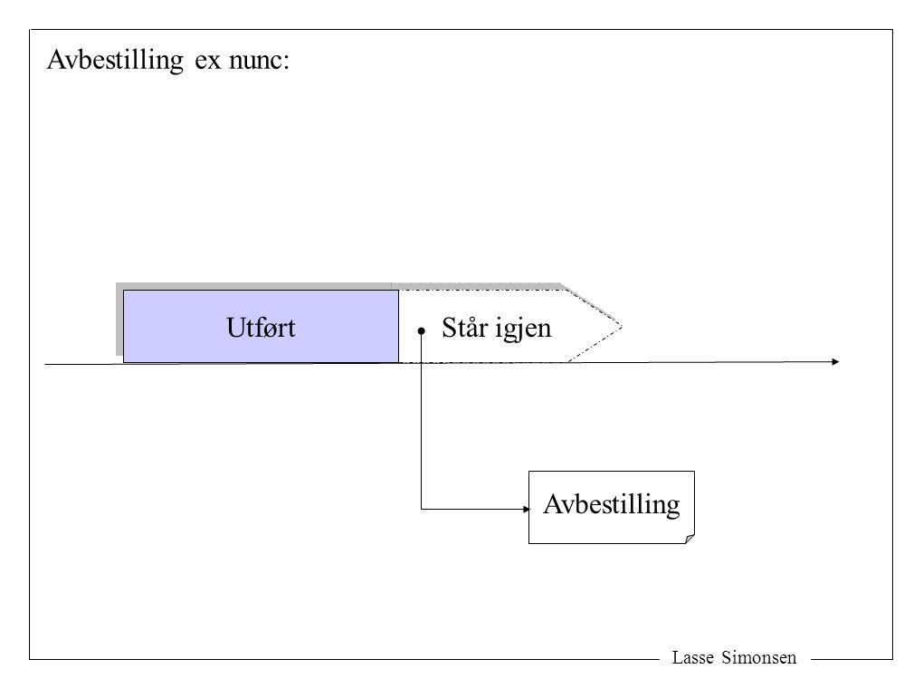 Omgjøring ex tunc fkjl § 41: Lasse Simonsen L L Fri avbestillingsrettIngen avbestillingsrett