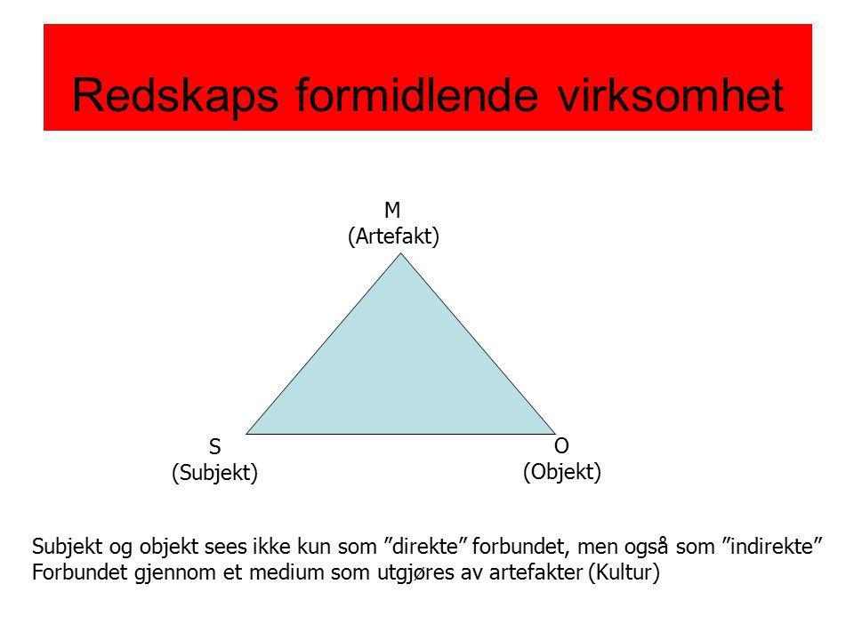 """Redskaps formidlende virksomhet M (Artefakt) O (Objekt) S (Subjekt) Subjekt og objekt sees ikke kun som """"direkte"""" forbundet, men også som """"indirekte"""""""