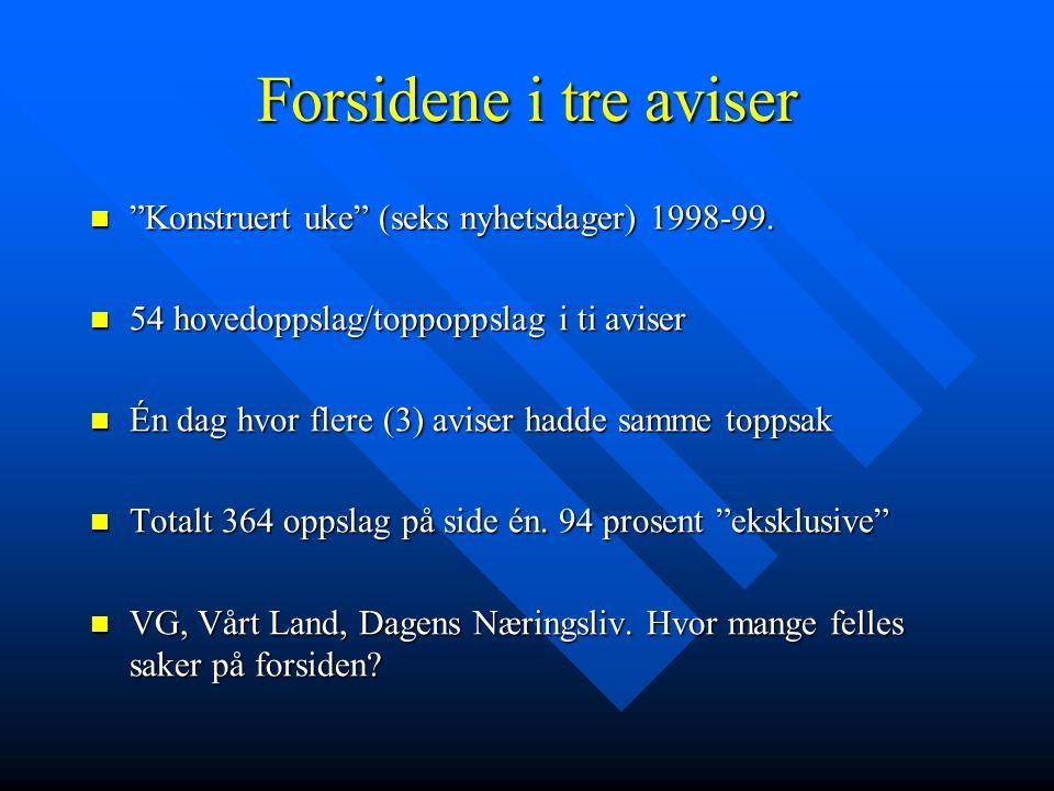 """Forsidene i tre aviser """"Konstruert uke"""" (seks nyhetsdager) 1998-99. """"Konstruert uke"""" (seks nyhetsdager) 1998-99. 54 hovedoppslag/toppoppslag i ti avis"""
