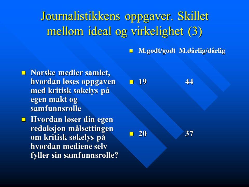 Journalistikkens oppgaver. Skillet mellom ideal og virkelighet (3) Norske medier samlet, hvordan løses oppgaven med kritisk søkelys på egen makt og sa