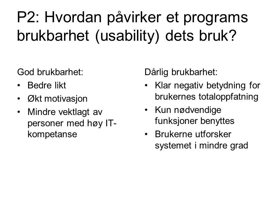 P2: Hvordan påvirker et programs brukbarhet (usability) dets bruk.
