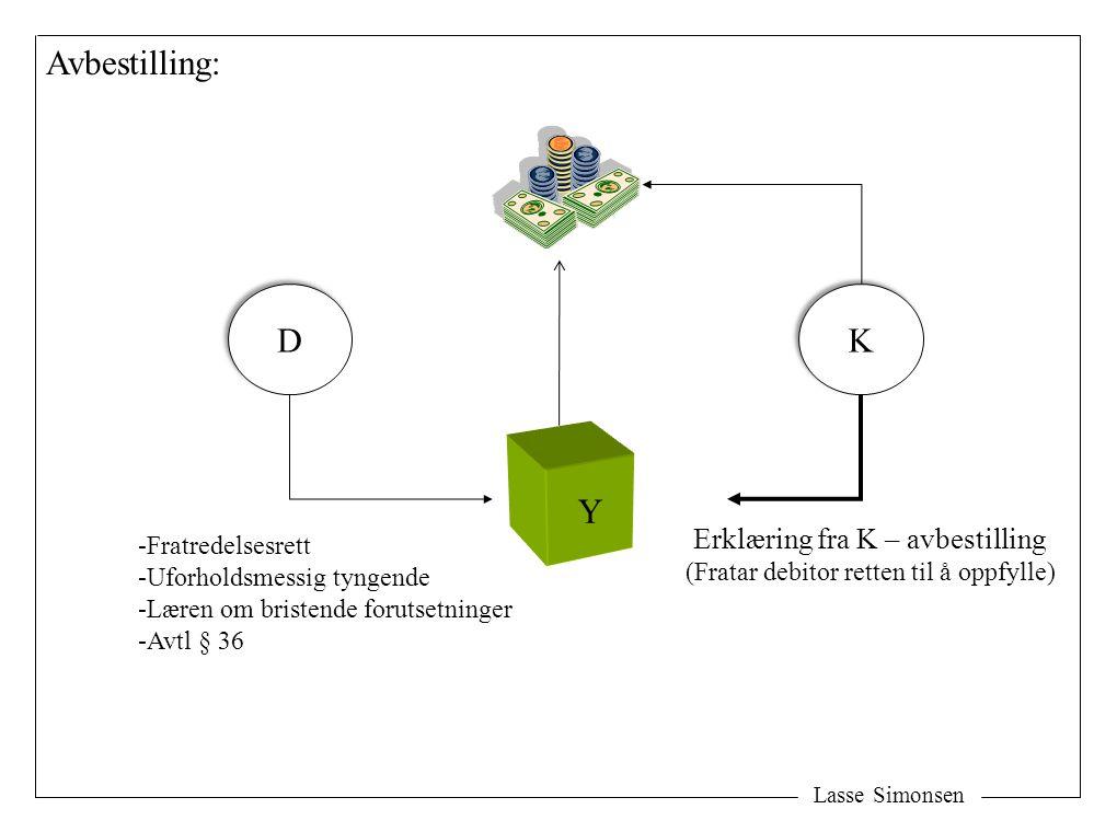 Lasse Simonsen D D Y Avbestilling: Erklæring fra K – avbestilling (Fratar debitor retten til å oppfylle) K K -Fratredelsesrett -Uforholdsmessig tyngen