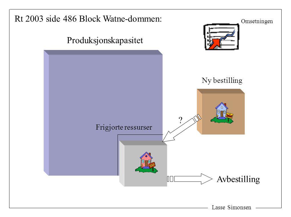 Lasse Simonsen Produksjonskapasitet Avbestilling ? Ny bestilling Frigjorte ressurser Rt 2003 side 486 Block Watne-dommen: Omsetningen