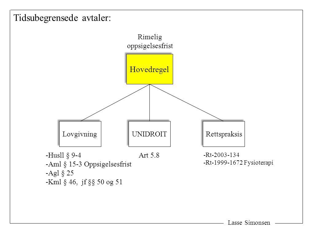 Lasse Simonsen Tidsubegrensede avtaler: Rimelig oppsigelsesfrist Hovedregel Lovgivning UNIDROIT Rettspraksis Art 5.8 -Rt-2003-134 -Rt-1999-1672 Fysiot