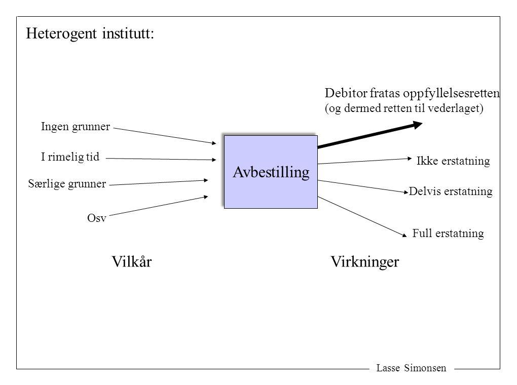 Lasse Simonsen Avbestilling Vilkår Heterogent institutt: Virkninger Debitor fratas oppfyllelsesretten (og dermed retten til vederlaget) Ingen grunner