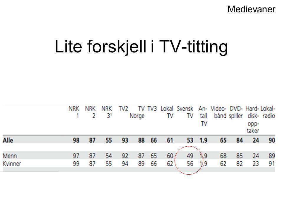 Lite forskjell i TV-titting Medievaner