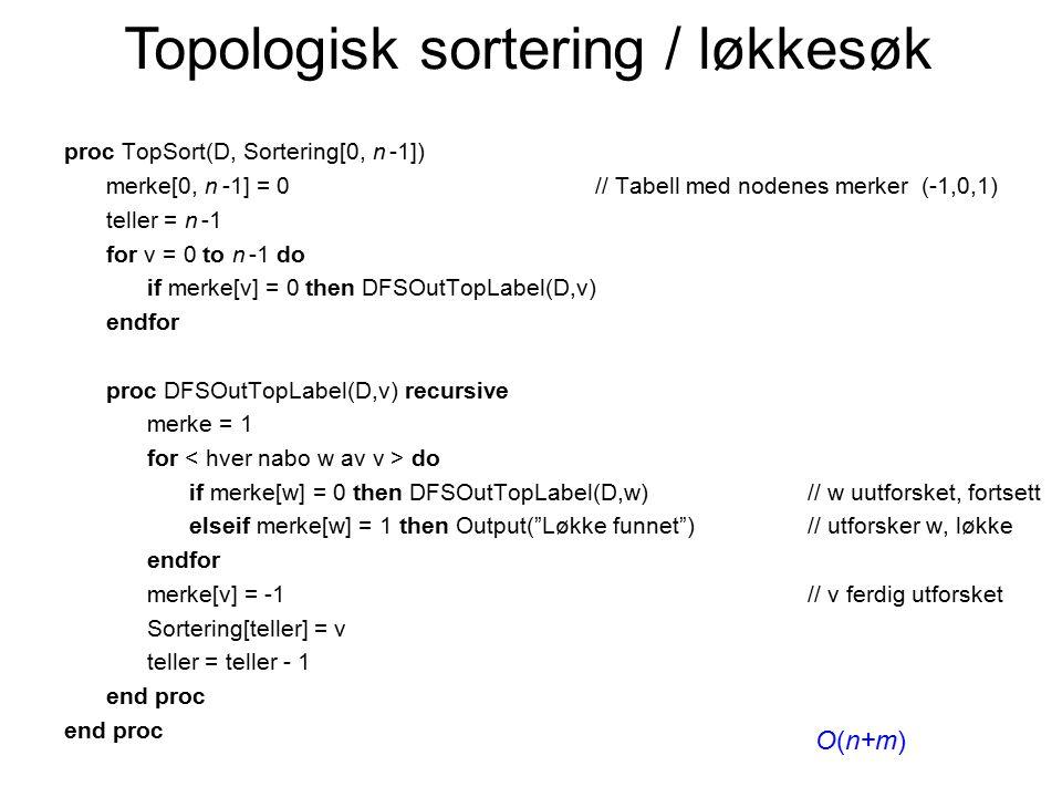 proc TopSort(D, Sortering[0, n -1]) merke[0, n -1] = 0 // Tabell med nodenes merker (-1,0,1) teller = n -1 for v = 0 to n -1 do if merke[v] = 0 then D