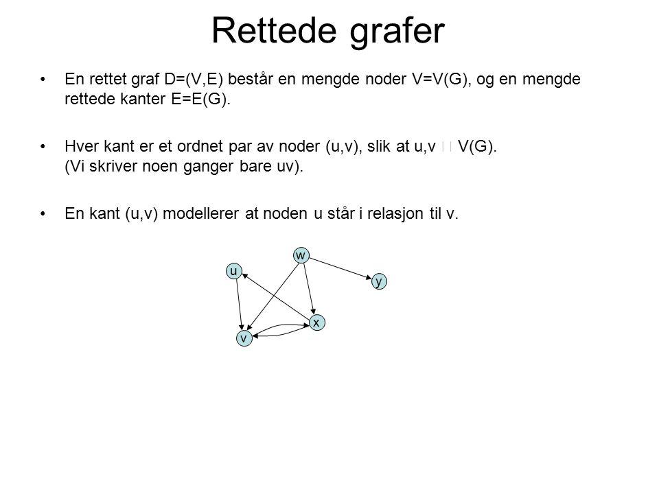 Rettede grafer En rettet graf D=(V,E) består en mengde noder V=V(G), og en mengde rettede kanter E=E(G). Hver kant er et ordnet par av noder (u,v), sl