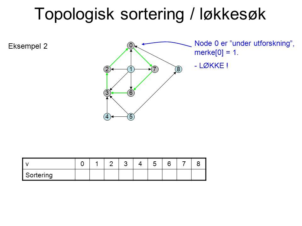 """2 3 0 1 6 4 78 5 v012345678 Sortering Eksempel 2 Node 0 er """"under utforskning"""", merke[0] = 1. - LØKKE ! Topologisk sortering / løkkesøk"""