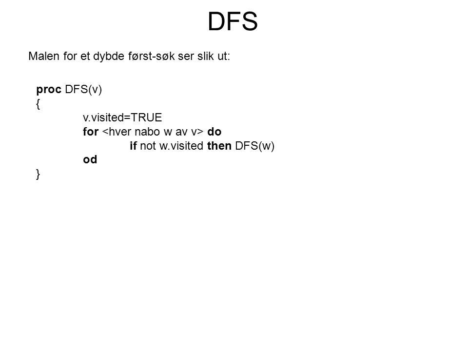 Malen for et dybde først-søk ser slik ut: DFS proc DFS(v) { v.visited=TRUE for do if not w.visited then DFS(w) od }