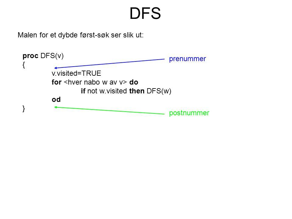 Malen for et dybde først-søk ser slik ut: DFS proc DFS(v) { v.visited=TRUE for do if not w.visited then DFS(w) od } prenummer postnummer