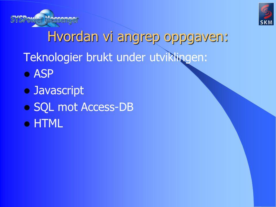 Teknologier brukt under utviklingen: ASP Javascript SQL mot Access-DB HTML Hvordan vi angrep oppgaven: