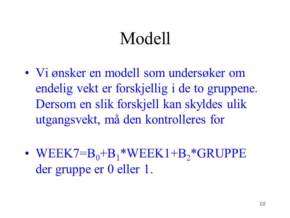 10 Modell Vi ønsker en modell som undersøker om endelig vekt er forskjellig i de to gruppene. Dersom en slik forskjell kan skyldes ulik utgangsvekt, m